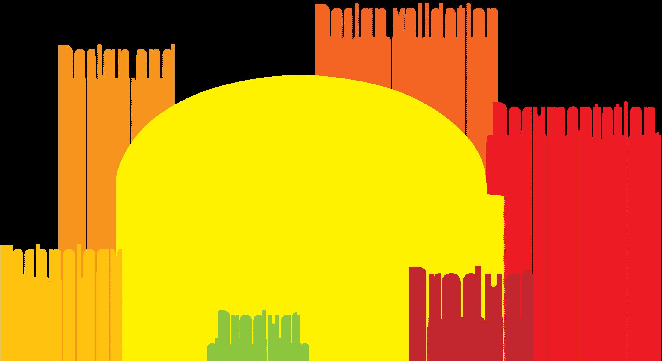 corus product design -